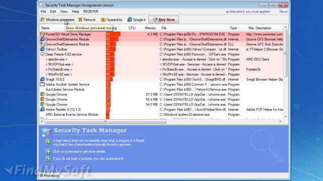 neuber security task manager